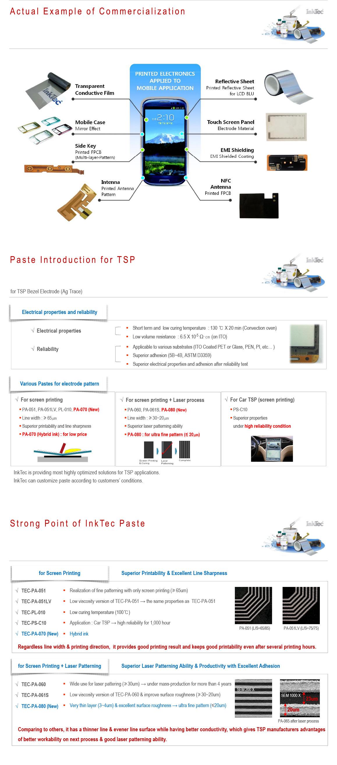 Inktec Product Raymondnco